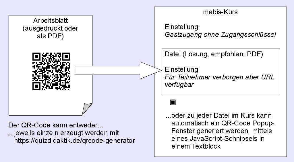 Lösungen zu Arbeitsblättern per QR-Code bereitstellen