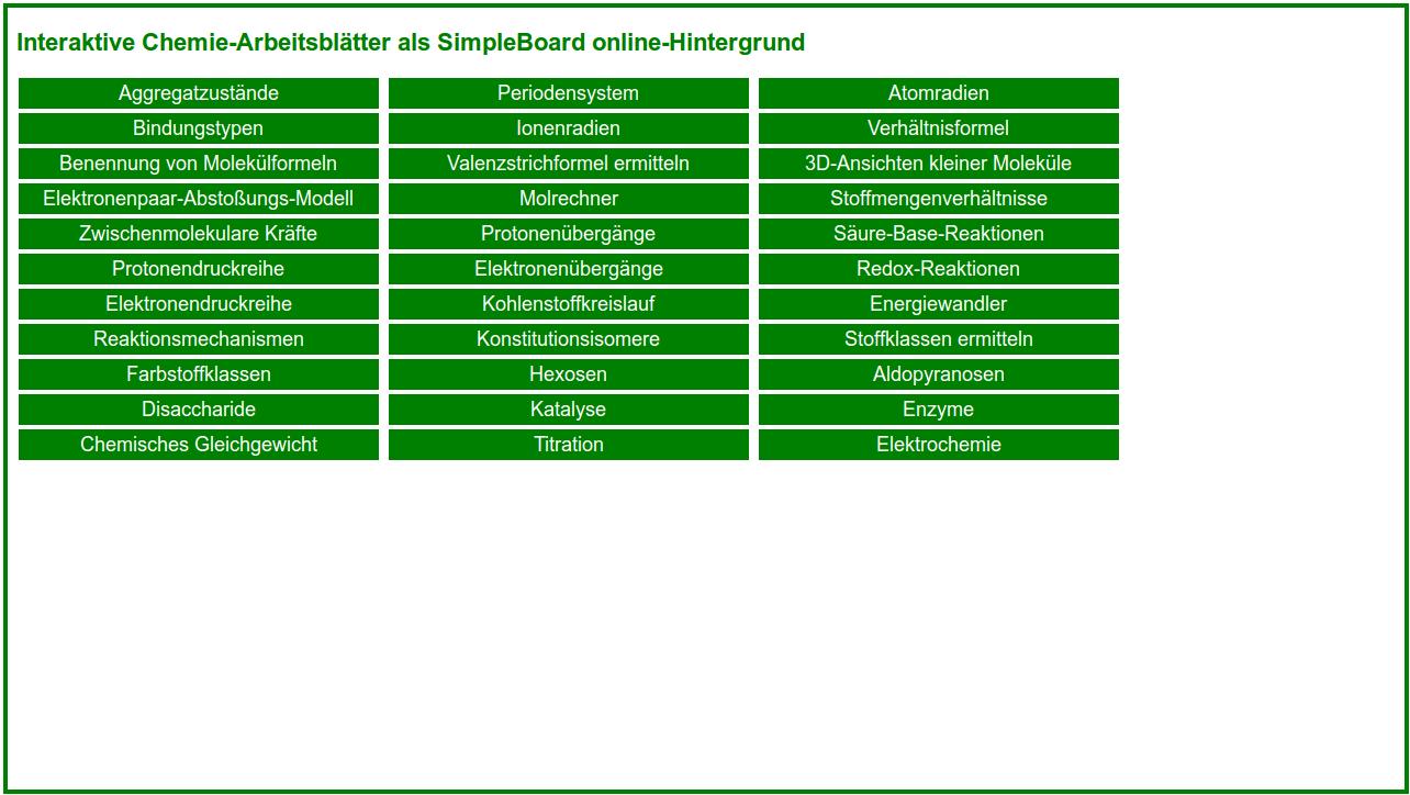 SimpleBoard-Dokumentation - FAQ